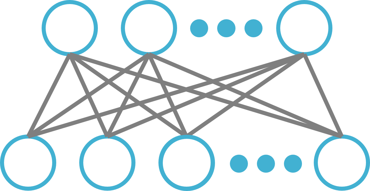 Deep Learning for Precision Health Lab